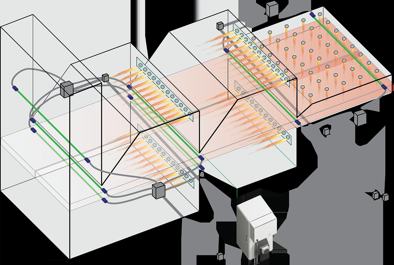 Zolo's Fiber-coupled Architecture